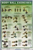 Body Ball Core Poster