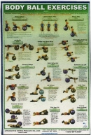 Body Ball Core Poster